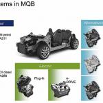 VW  「MQB」