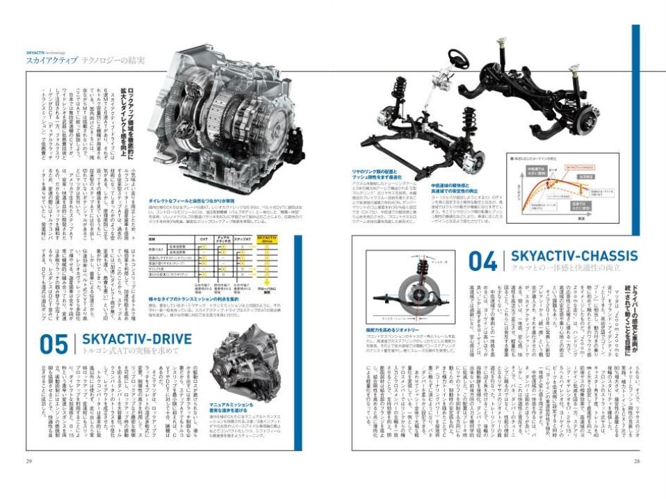 「CX-5は、ボディもシャシーもミッションも「常識破り」です!【新型マツダCX-5のすべて★スカイアクティブテクノロジー編②】」の2枚目の画像