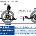 「燃費性能はリッター22.4km! 新型マツダ アテンザスカイアクティブディーゼルに注目」の30枚目の画像ギャラリーへのリンク