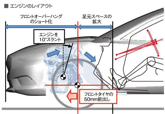 「燃費性能はリッター22.4km! 新型マツダ アテンザスカイアクティブディーゼルに注目」の21枚目の画像