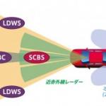 マツダ・アテンザがフルモデルチェンジしてクラストップの燃費性能と安全装備を広く採用! - P30