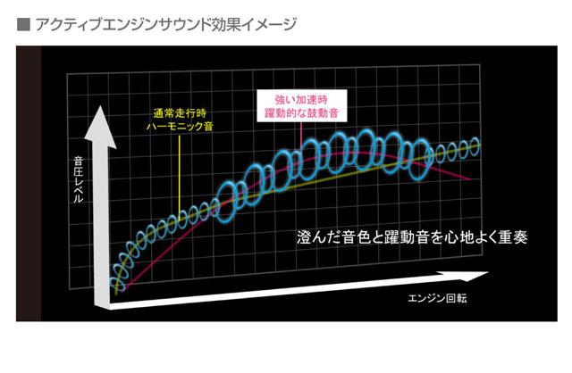 「燃費性能はリッター22.4km! 新型マツダ アテンザスカイアクティブディーゼルに注目」の20枚目の画像