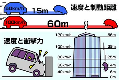 出展 日本自動車連盟