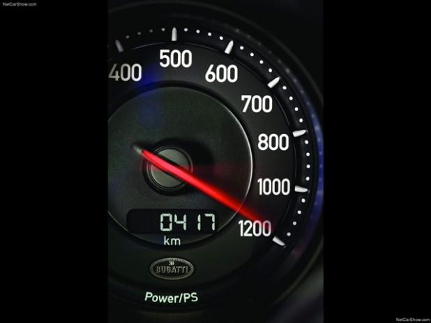 神速市販車ランキング