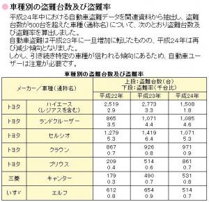 (出展 官民合同プロジェクトチーム)