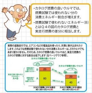 出展 日本自動車工業会