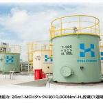 水素の液体化で体積500分の1に! FCV(燃料電池車)に革命!! - FCV 02