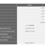 「レクサス RC」は2014年秋発売か? - Lexus_RC300h_Spec