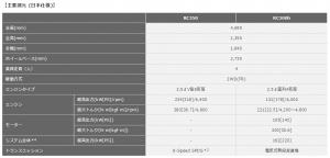 Lexus_RC300h_Spec