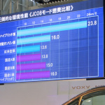 トヨタのミニバン新型「ノア/ヴォクシー」登場! ハイブリッドの燃費はリッター23.8km!! - NOAH VOXY03
