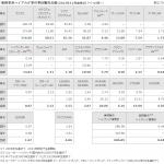 トヨタのHV世界販売が600万台超! CO2排出量4100万t減! - TOYOTA_HV
