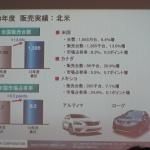 カルロス・ゴーン日産2013年決算報告で今年度投入する10車種を発表 - NISSAN2014_03_16