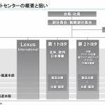 トヨタ、HVエンジンの効率向上で次期プリウス「40km/L」超え? - TOYOTA