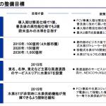 政府目標「2025年までに燃料電池車を200万円台に」 - 04