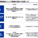政府目標「2025年までに燃料電池車を200万円台に」 - 05