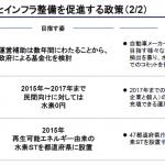 政府目標「2025年までに燃料電池車を200万円台に」 - 06