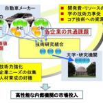 MAZDA「SKYACTIV」に続く低燃費技術を開発!? - AICE