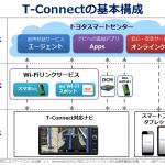 トヨタの会話するクルマ「T-Connect」は何ができる? - T-Connect_03