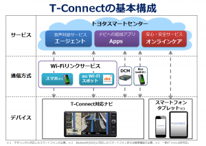 T-Connect_03