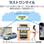 トヨタの最新テレマティクスサービス「T-Connect」の特徴は? - T-Connect_06