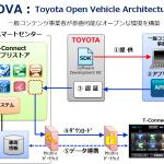 トヨタの最新テレマティクスサービス「T-Connect」の特徴は? - T-Connect_07