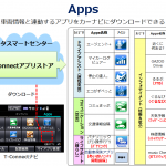 トヨタの最新テレマティクスサービス「T-Connect」の特徴は? - T-Connect_08