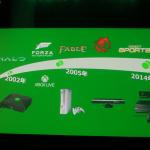 XboxOne_01