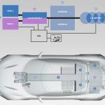 「塩水で走る電気自動車が公道テストへ!」の12枚目の画像ギャラリーへのリンク
