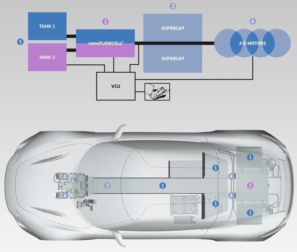 「塩水で走る電気自動車が公道テストへ!」の8枚目の画像