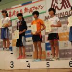 草津温泉熱湯マラソンがドライブ、ランニング、温泉セットで楽しめるポイント5つ - Kusatsu_Marathon_38