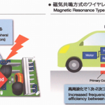 ノーベル賞で話題の青色LEDが実はEVの充電に影響するかも! - 20120810GaN_Rohm_appli_590px