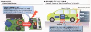 図1(出典 EE Times Japan)