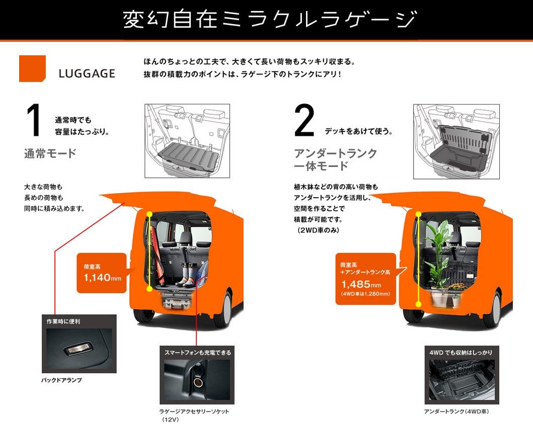 「ダイハツが新ジャンルの軽SUV発売を11月と予告!」の2枚目の画像