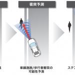 ホンダ次期レジェンドに搭載の新安全技術、進化を示す6つのポイント - am_hs1410003
