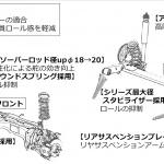 ダイハツの新型軽乗用車「DECA DECA(デカデカ)/仮」は軽自動車を変えるか!? - new_DAIHATSU_05
