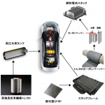 トヨタがFCV「MIRAI」の心臓部にカーボン繊維を採用! - TORAY_CFRP