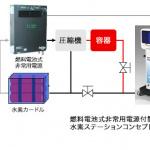 トヨタ「MIRAI」市販開始で簡易水素供給装置が登場! - YAMATO_H2