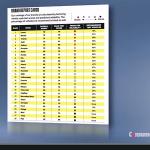 米国消費者情報誌でMAZDAの評価がジャンプアップ! - 2015_Brand_Report_Cards