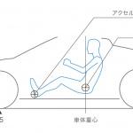 ホンダ「S660」画像ギャラリー ─価格は200万円を切って発売 - NO1503050