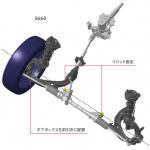 ホンダ「S660」画像ギャラリー ─価格は200万円を切って発売 - NO1503082