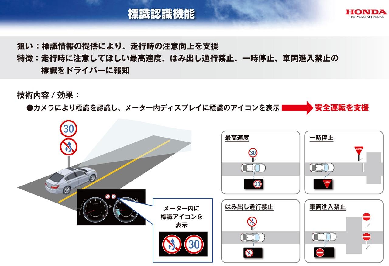 ... Honda SENSING」とは? | HONDA_SENSING - clicccar.com(ク