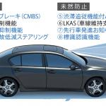 【ぶつからないクルマ特集】標識認識機能も搭載した「Honda SENSING」とは? - HONDA_SENSING