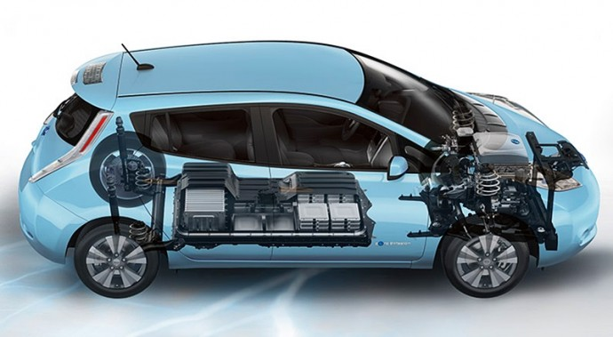 Ways To Measure Weather in addition Watch additionally Tesla Car Diagram as well Leaf Battery Problem In Arizona Follow as well Index. on nissan leaf battery schematic