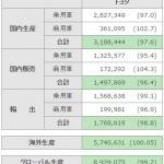 2015年世界販売トップのトヨタ、国内販売も回復基調! - TOYOTA_2015