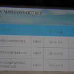 20160302Mini convertible_011