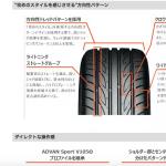 走りだけでなく快適性も追求した新ハイパフォーマンスタイヤ「ADVAN FLEVA V701」登場 - ADVAN_01