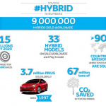 欧州で売れはじめたトヨタのハイブリッドカーが世界販売900万台を突破! - 9+million+hybrids+infographic__mid
