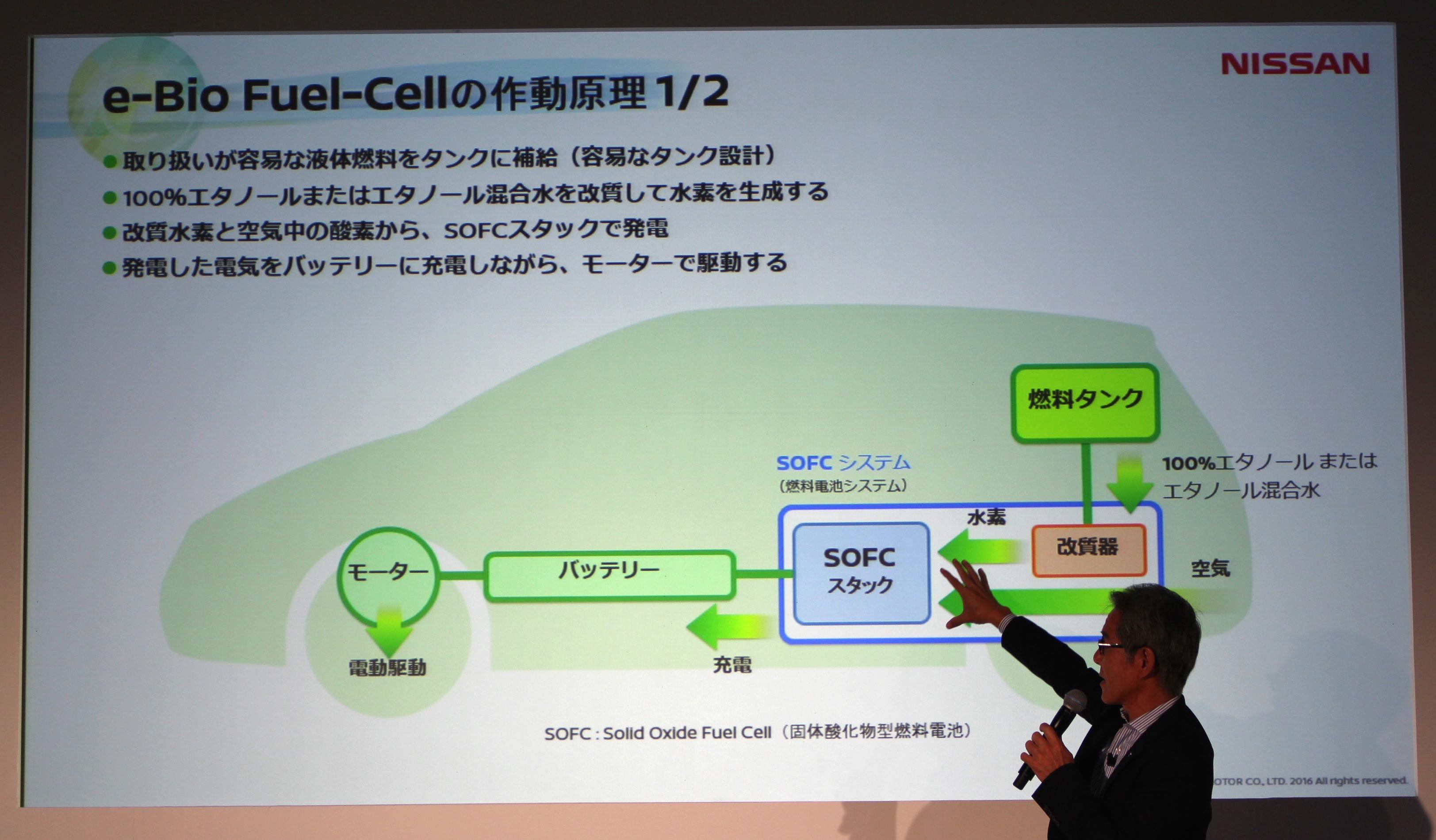 「2020年にも実用化!? バイオエタノール燃料使用の「e-Bio Fuel-Cell」技術」の6枚目の画像