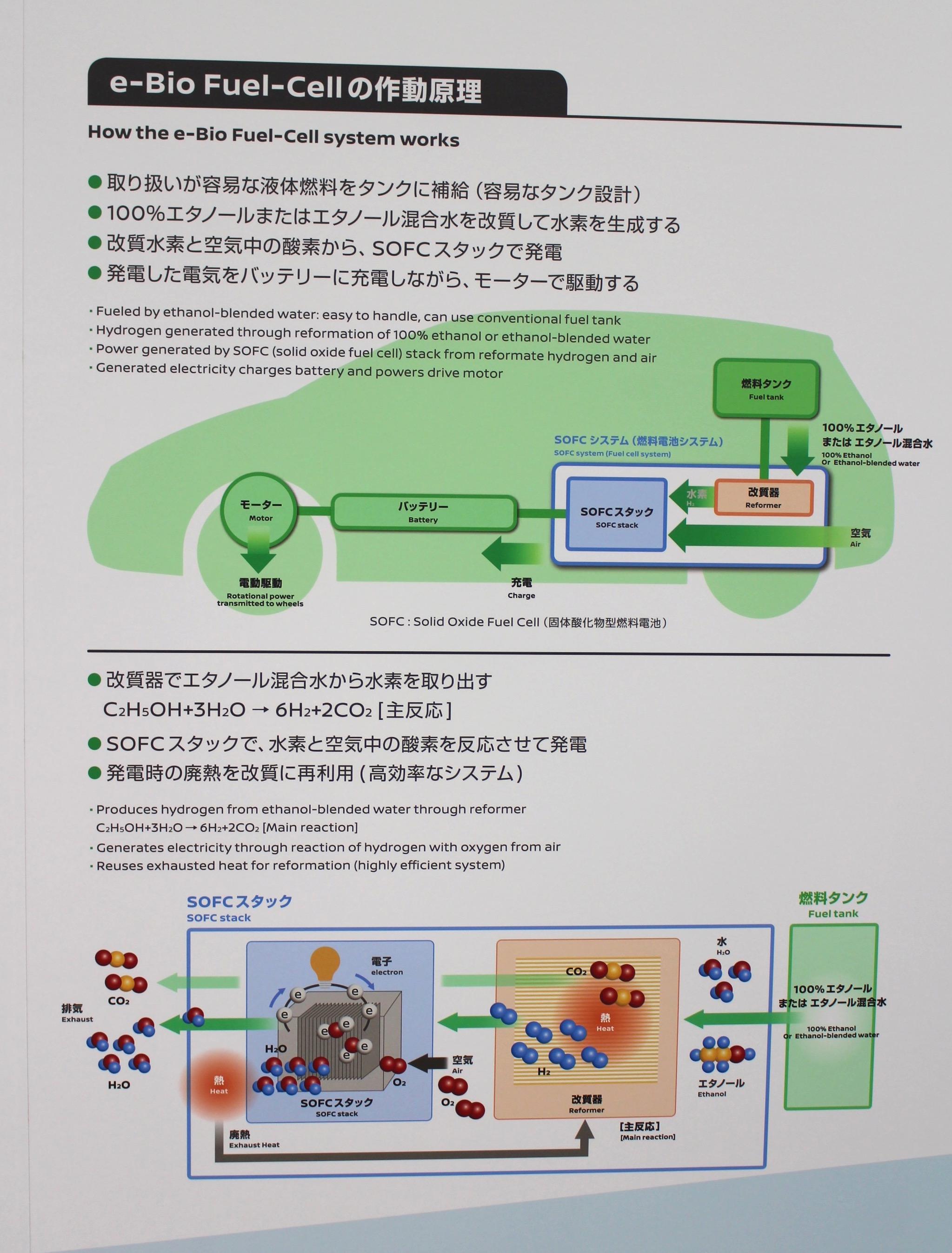 「2020年にも実用化!? バイオエタノール燃料使用の「e-Bio Fuel-Cell」技術」の4枚目の画像