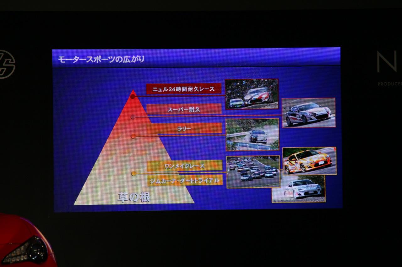 「ついに新型トヨタ86登場!後期型へと大幅進化。その変わった点と変わらない点は?」の8枚目の画像
